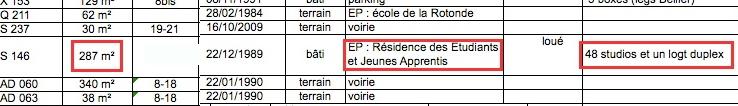 Foncier-residence-etudiants