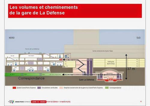 Prsentation-runion-de-clture-la-dfense_Page_43