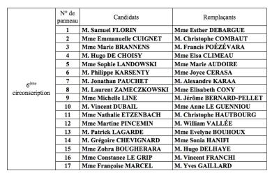 Candidats6e