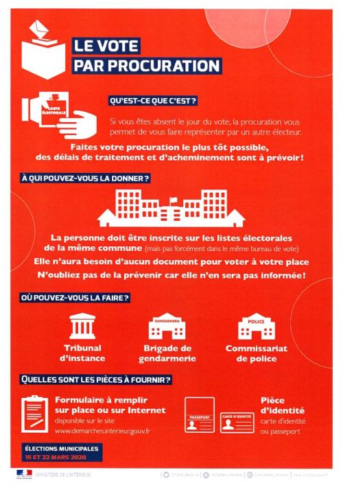 Elections-municipales-2020-le-vote-par-procuration-724x1024
